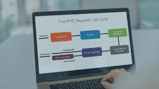 ASP-NET-Core-3-0-The-MVC-Request-Life-Cycle